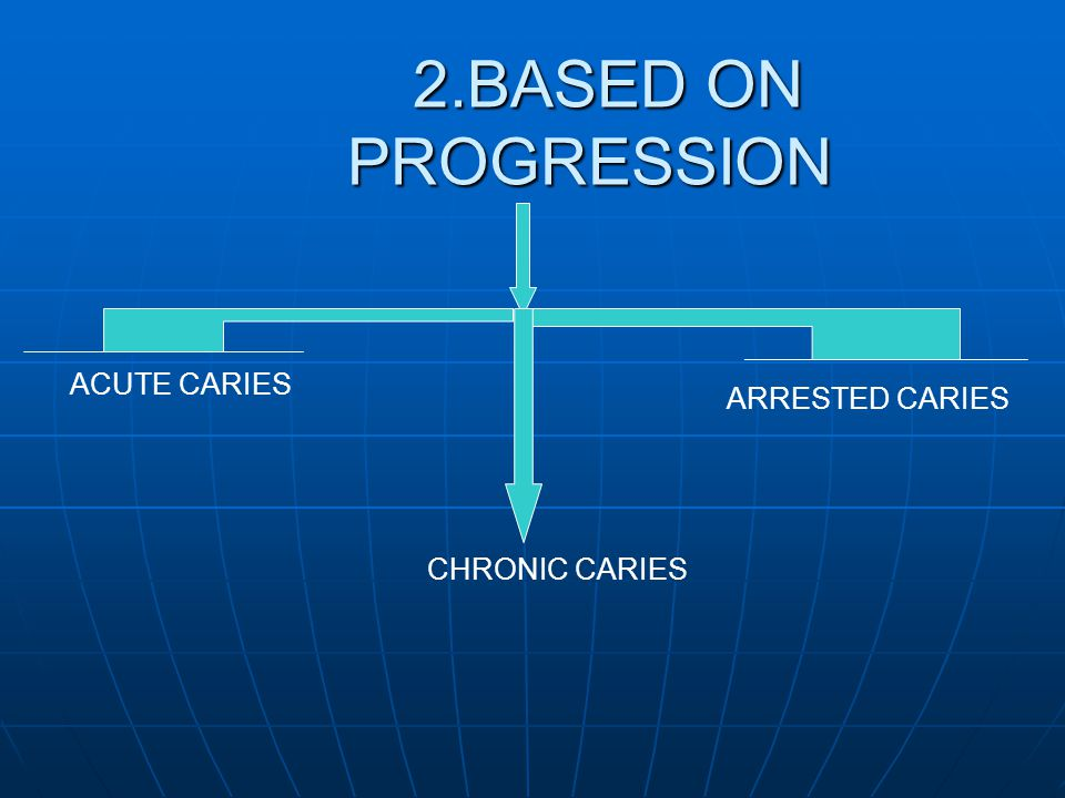 2.BASED ON PROGRESSION ACUTE CARIES ARRESTED CARIES CHRONIC CARIES