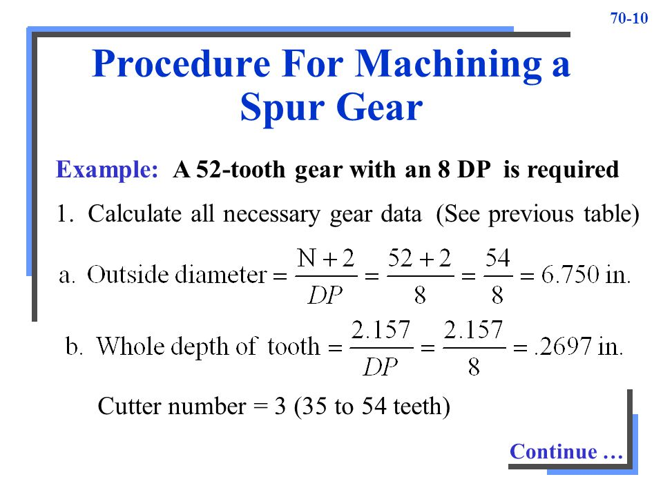 Procedure For Machining a Spur Gear