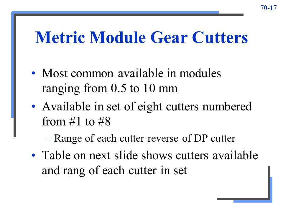 Metric Module Gear Cutters