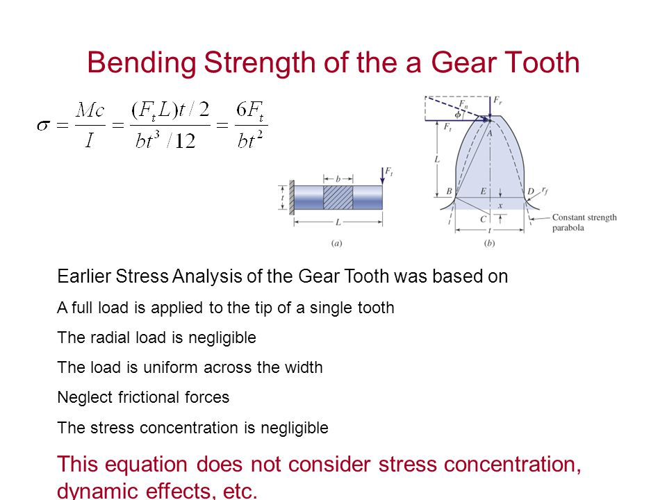 Bending Strength of the a Gear Tooth