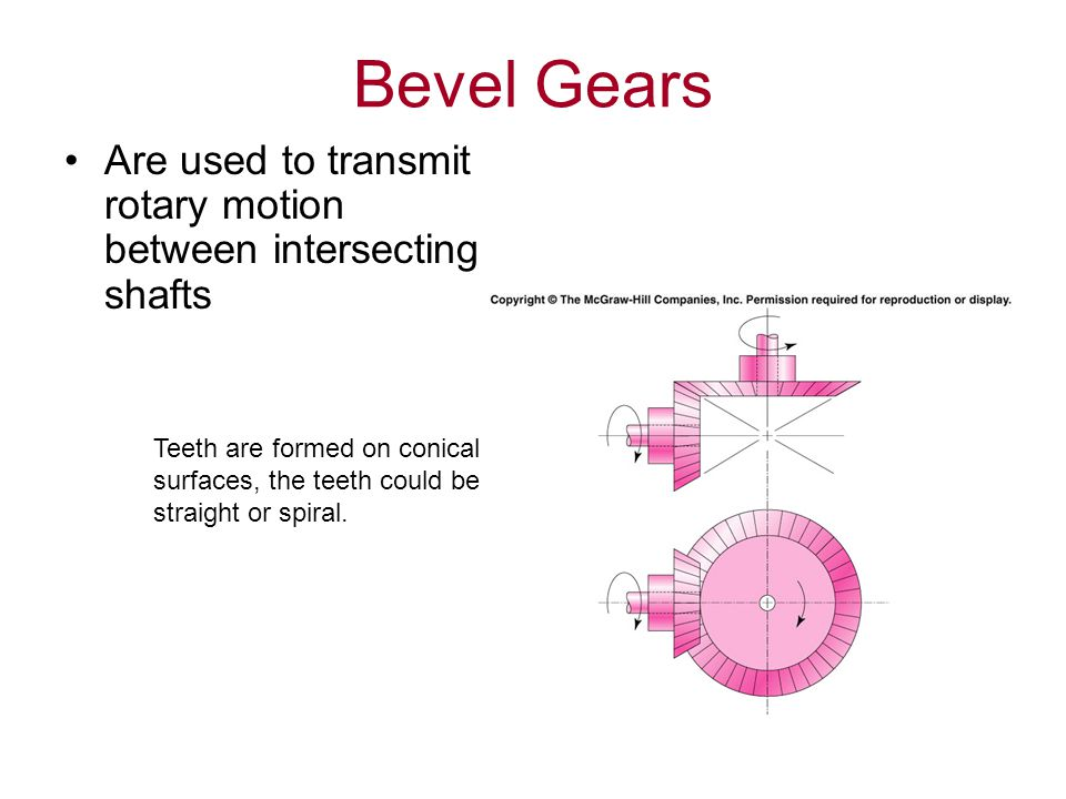 Bevel Gears Are used to transmit rotary motion between intersecting shafts.