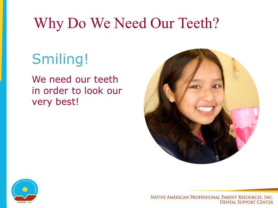 Why Do We Need Our Teeth Smiling!