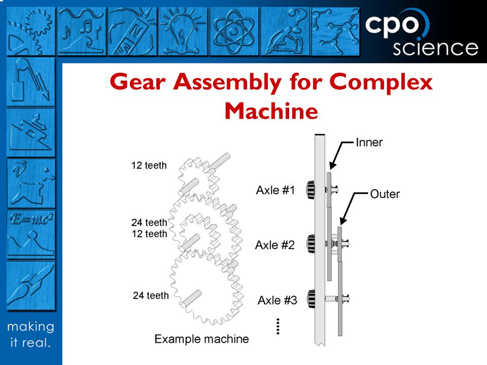 Gear Assembly for Complex Machine