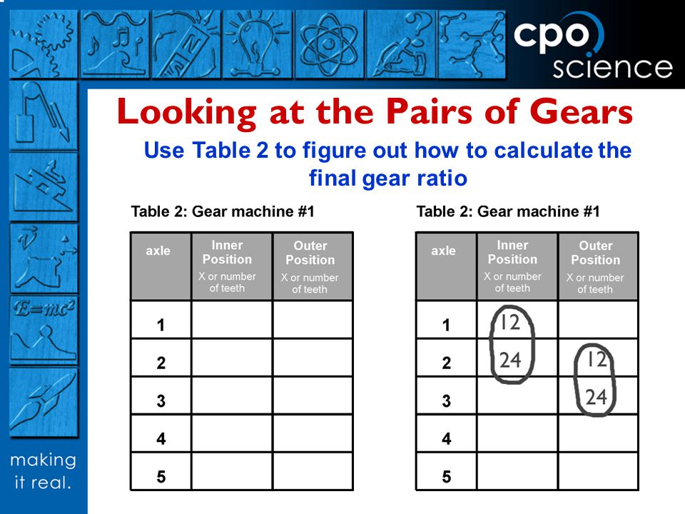 Looking at the Pairs of Gears