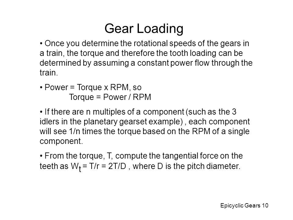 Gear Loading