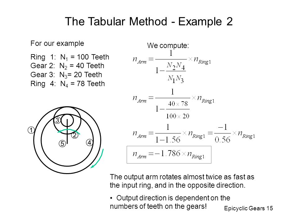 The Tabular Method - Example 2