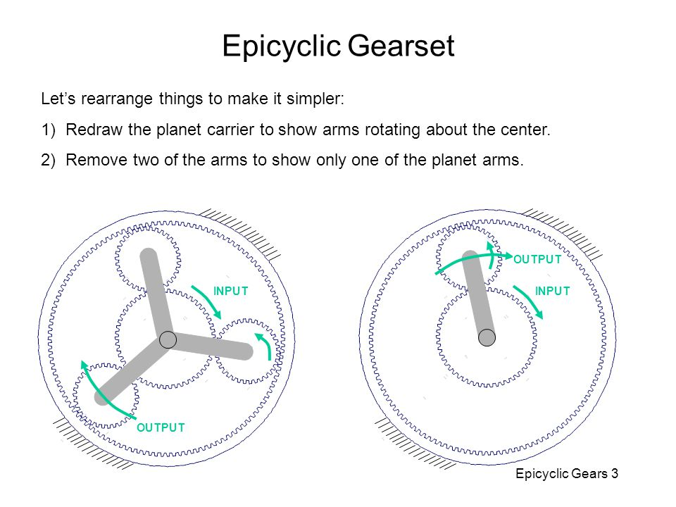 Epicyclic Gearset Let's rearrange things to make it simpler: