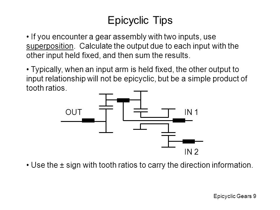 Epicyclic Tips