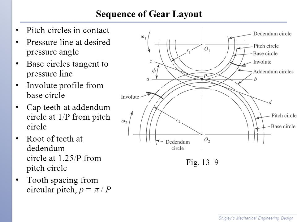 Sequence of Gear Layout