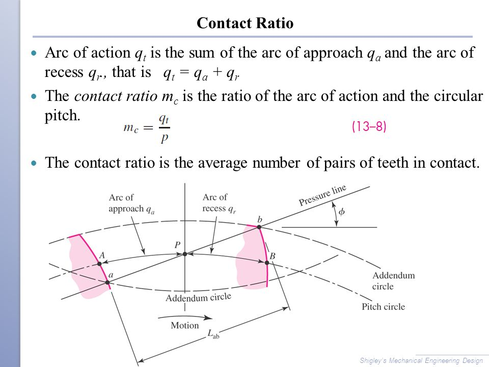 The contact ratio is the average number of pairs of teeth in contact.
