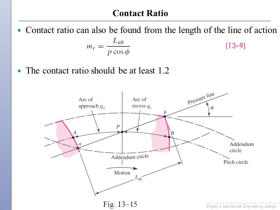 Contact ratio can also be found from the length of the line of action