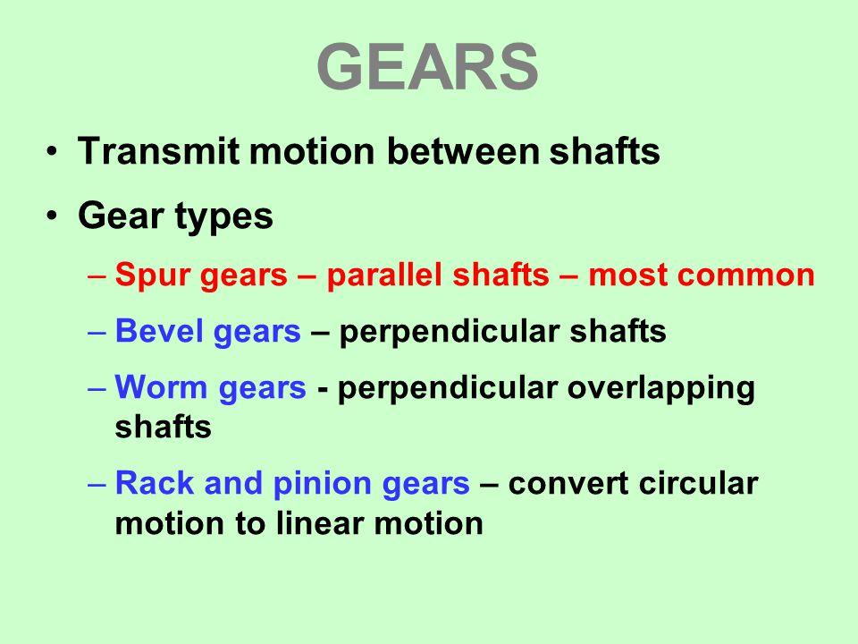 GEARS Transmit motion between shafts Gear types