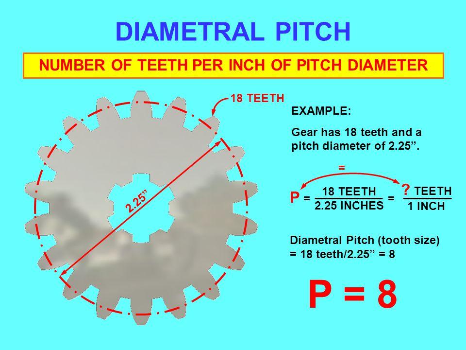 NUMBER OF TEETH PER INCH OF PITCH DIAMETER