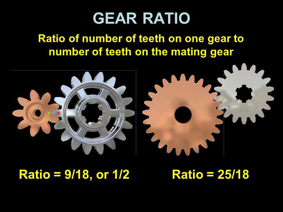 GEAR RATIO Ratio = 9/18, or 1/2 Ratio = 25/18