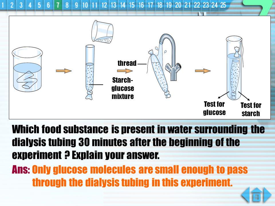Starch-glucose mixture