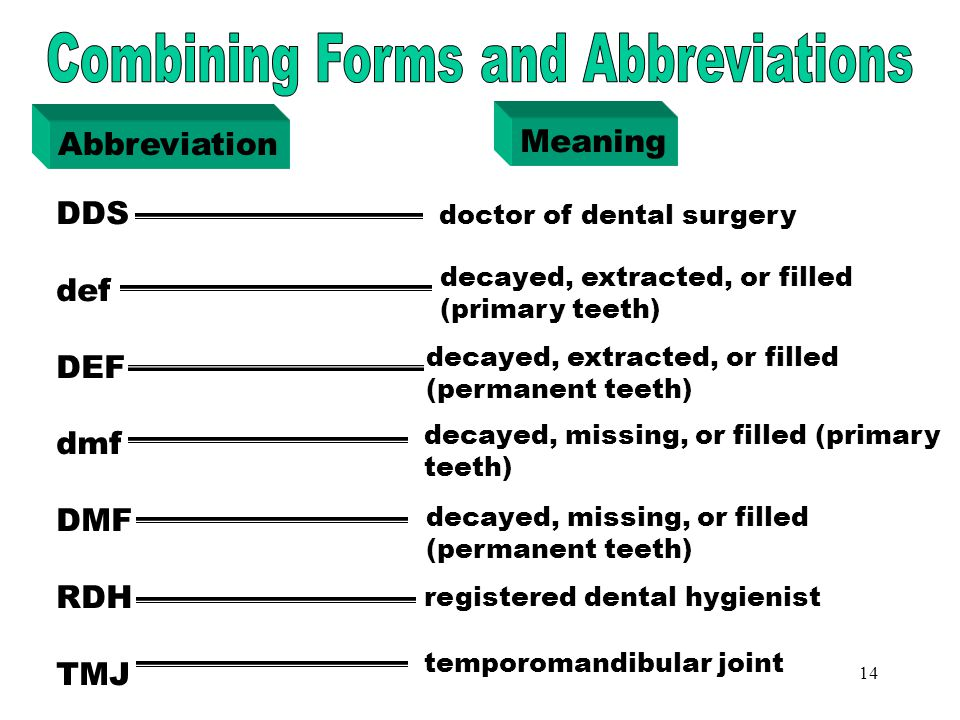 Combining Forms & Abbreviations (DDS)