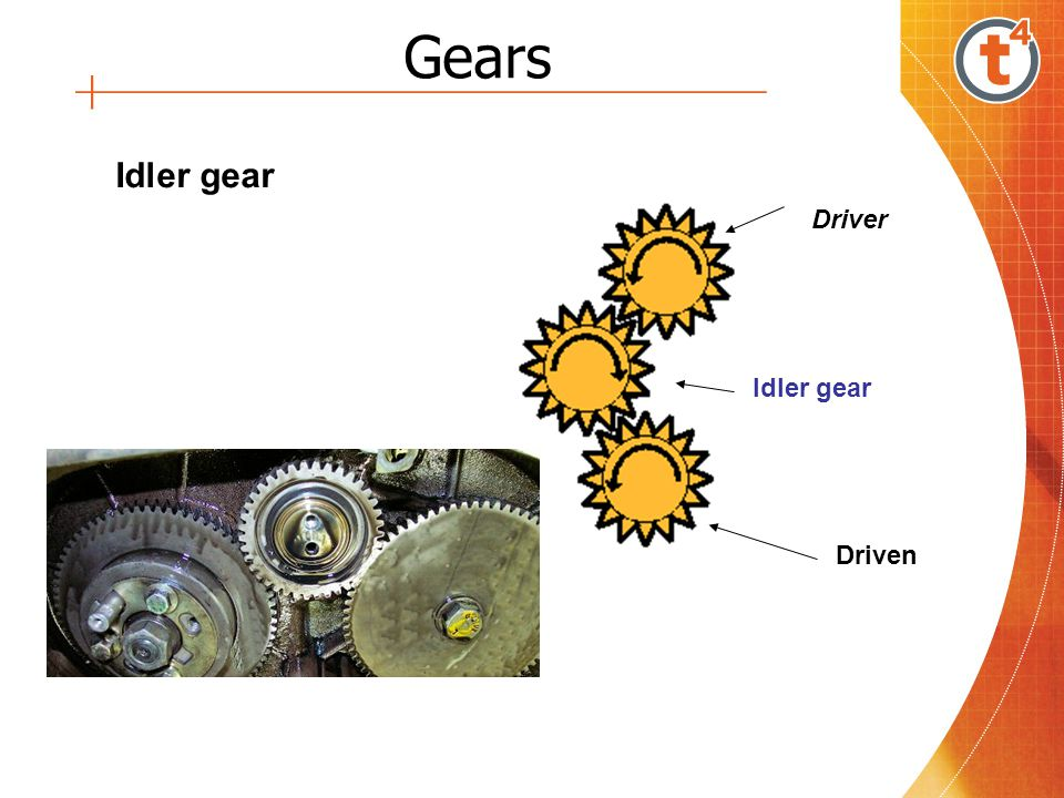 Gears Idler gear Driver Idler gear Driven