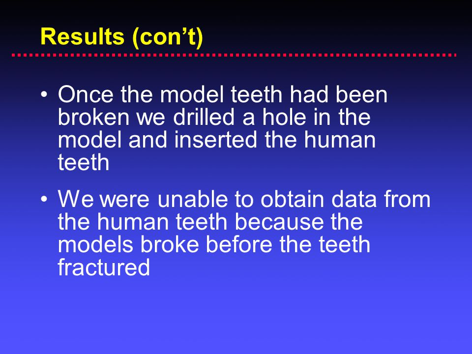 Results (con't) Once the model teeth had been broken we drilled a hole in the model and inserted the human teeth.