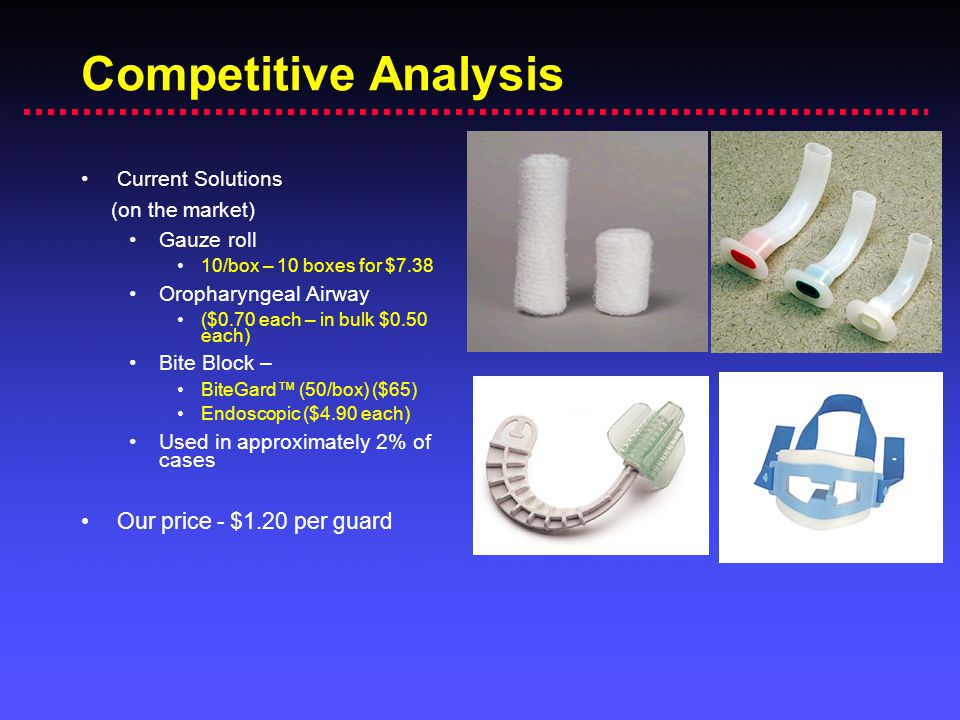Competitive Analysis BiteGard™ Our price - $1.20 per guard