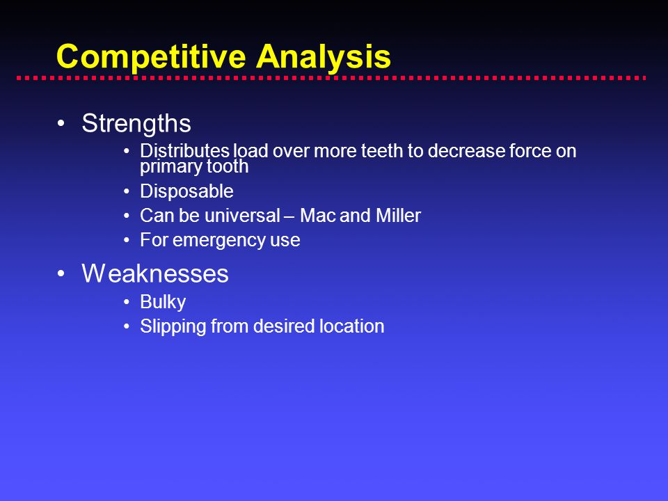 Competitive Analysis Strengths Weaknesses
