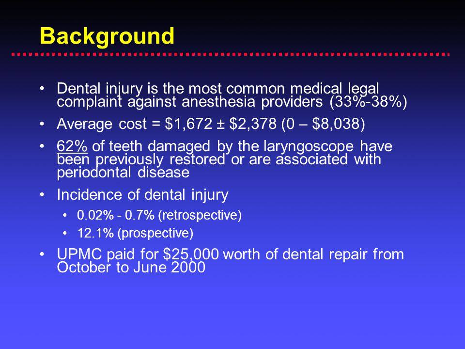 Background Dental injury is the most common medical legal complaint against anesthesia providers (33%-38%)
