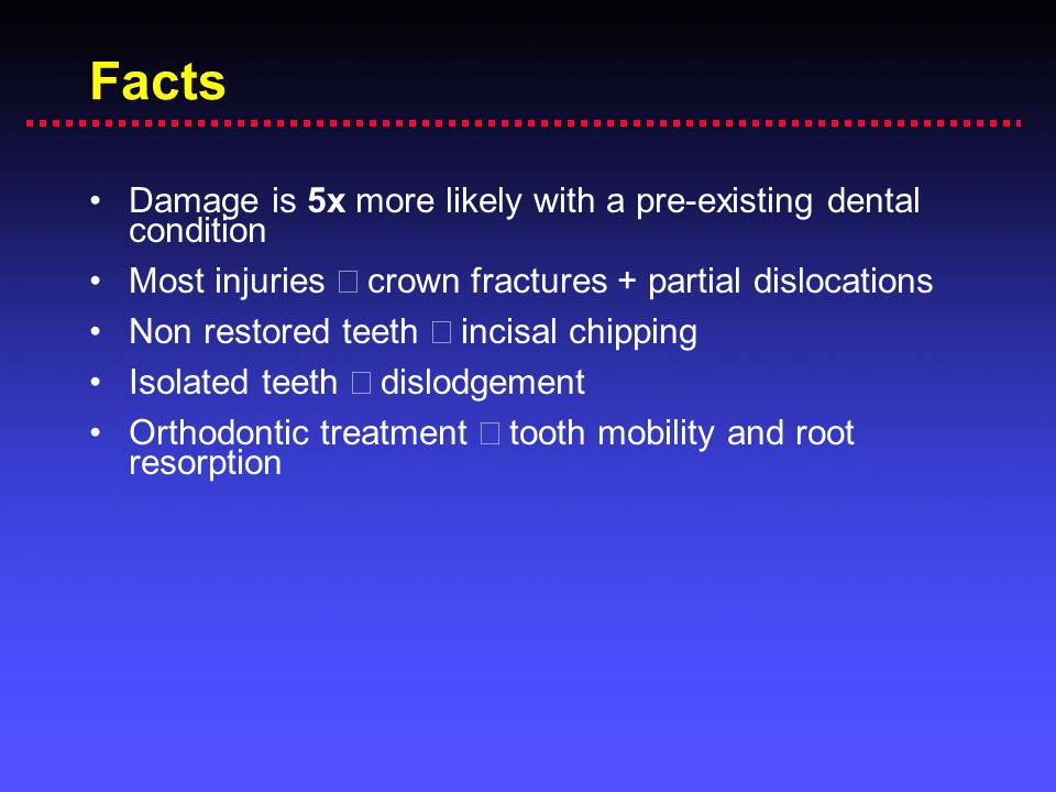 Facts Damage is 5x more likely with a pre-existing dental condition