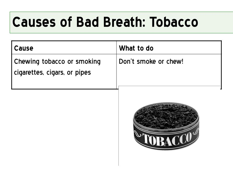 Causes of Bad Breath: Tobacco