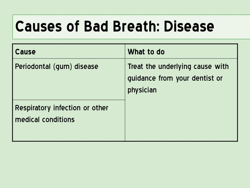 Causes of Bad Breath: Disease