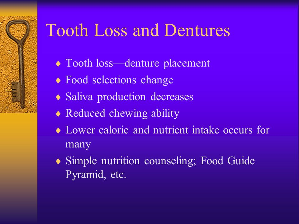 Tooth Loss and Dentures