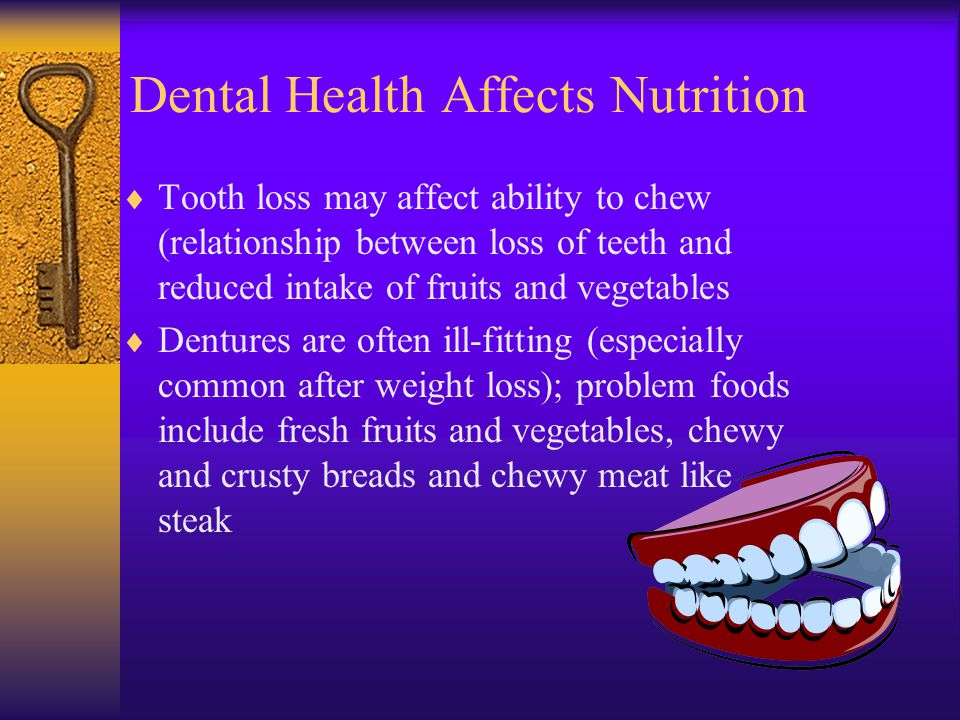 Dental Health Affects Nutrition