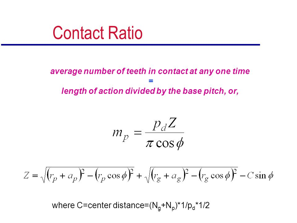Contact Ratio average number of teeth in contact at any one time =