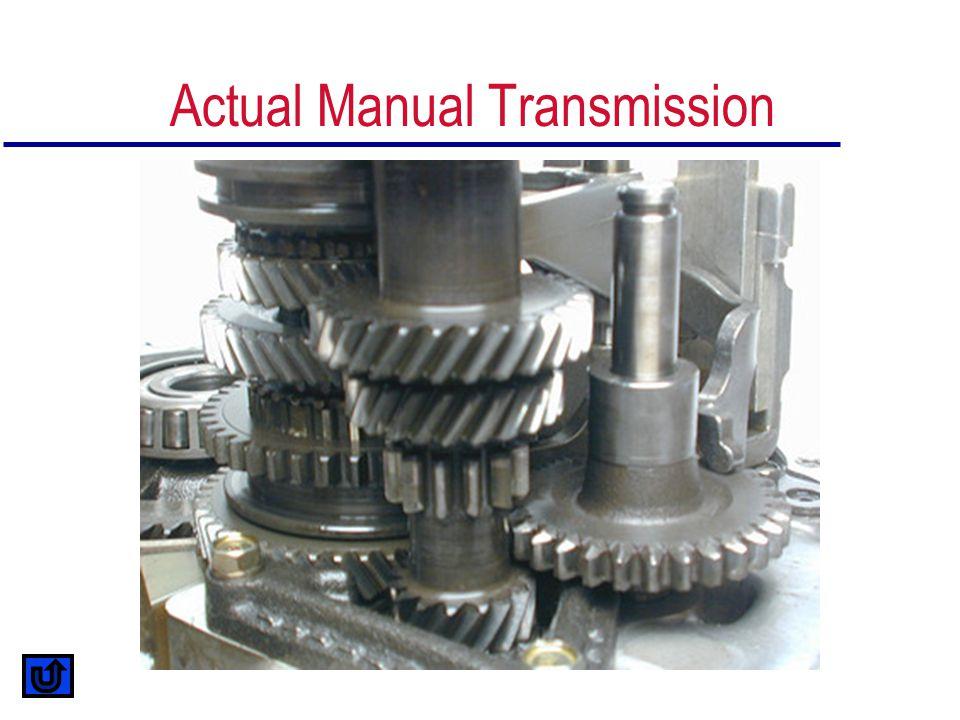 Actual Manual Transmission