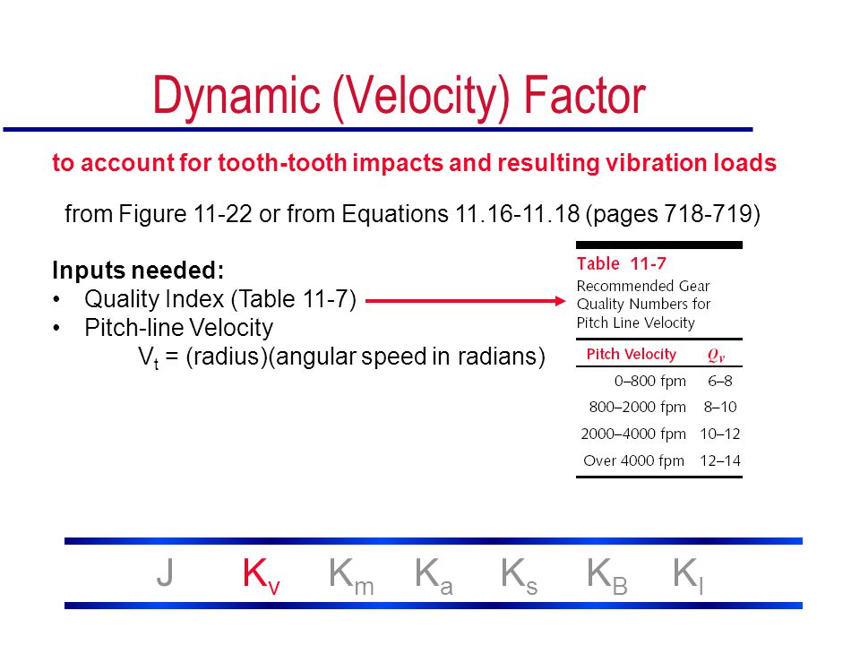Dynamic (Velocity) Factor