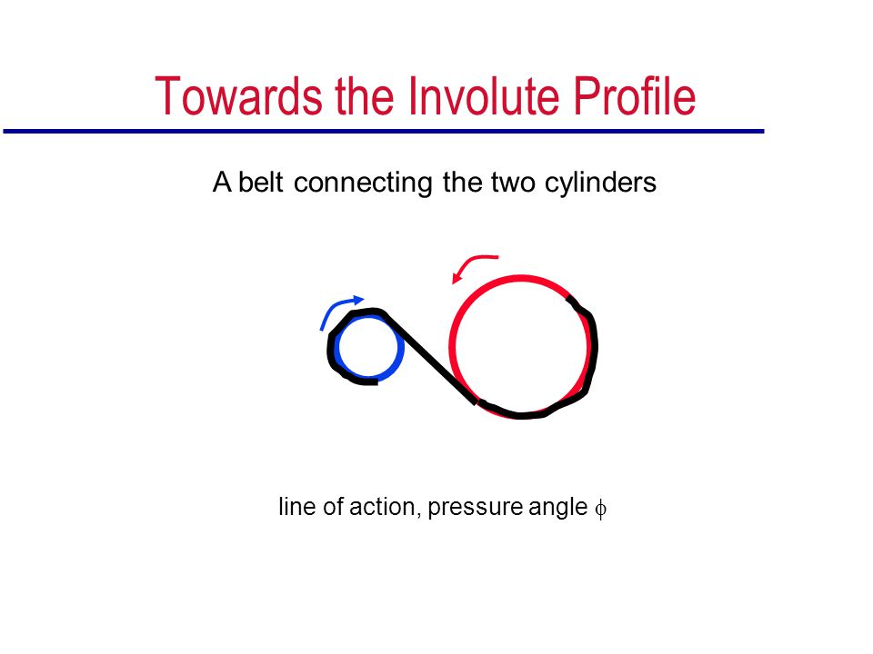 Towards the Involute Profile