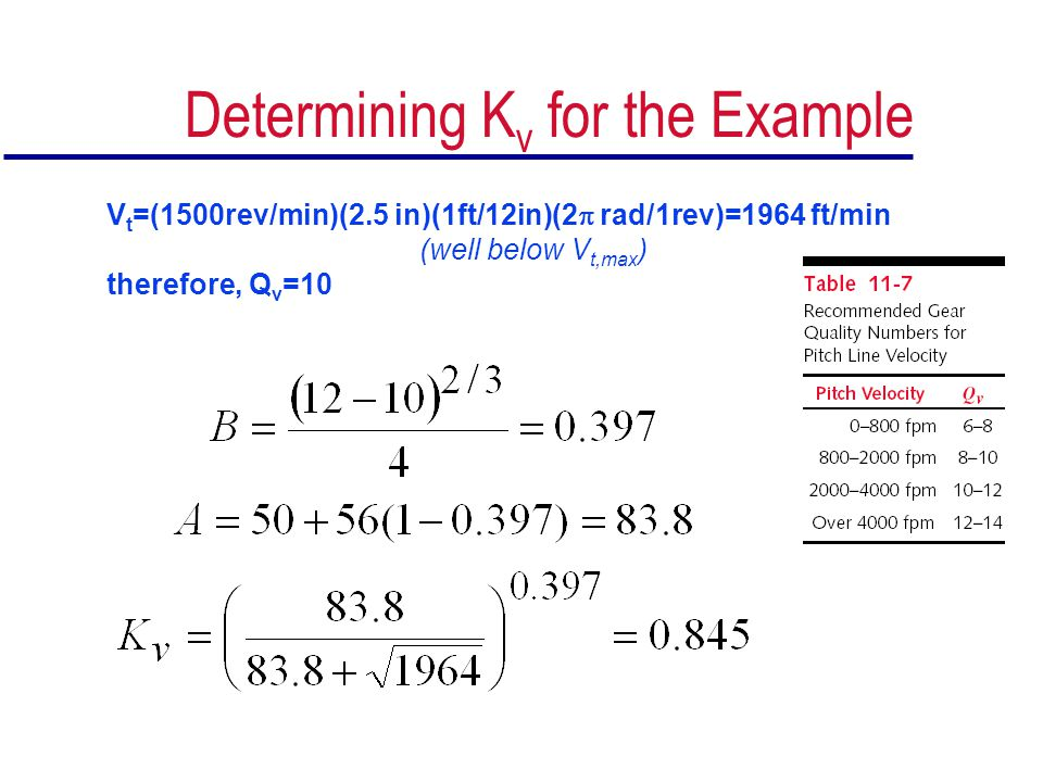 Determining Kv for the Example