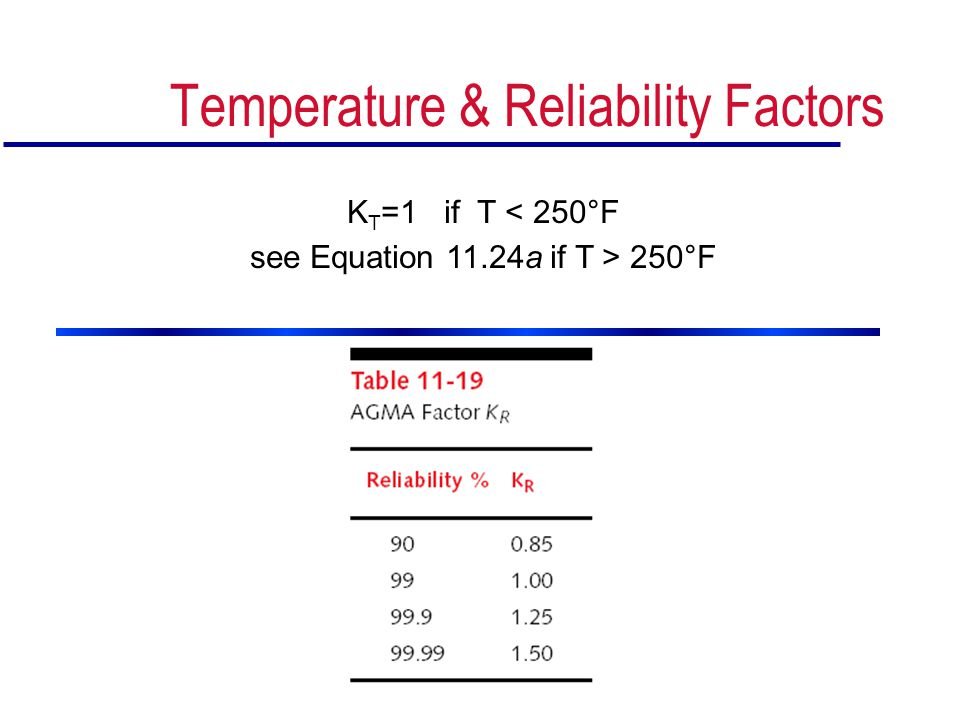 Temperature & Reliability Factors