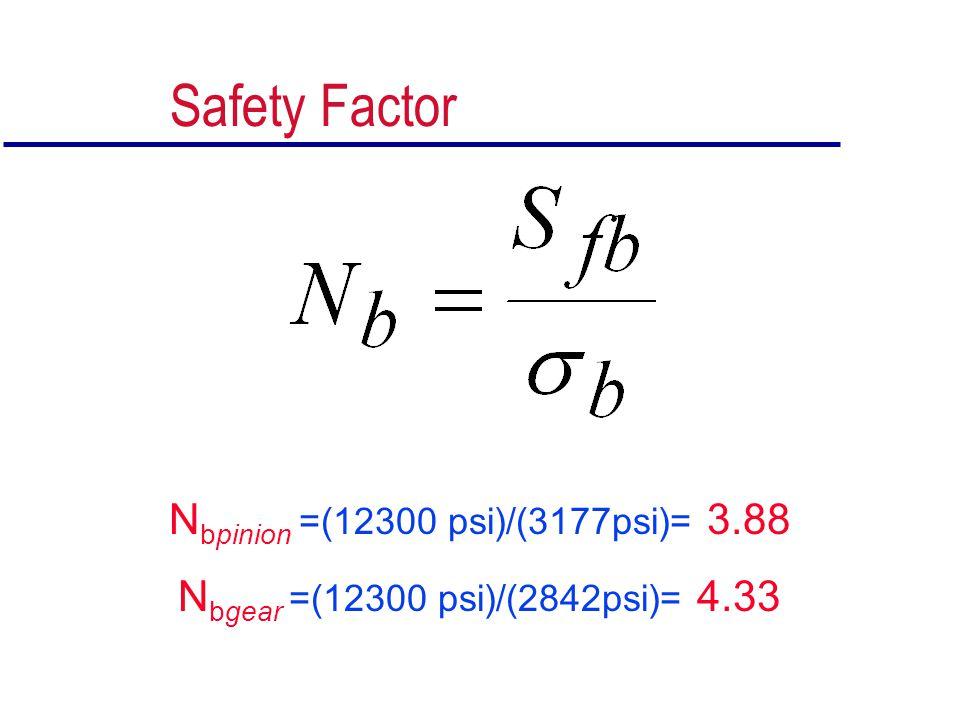 Nbpinion =(12300 psi)/(3177psi)= 3.88