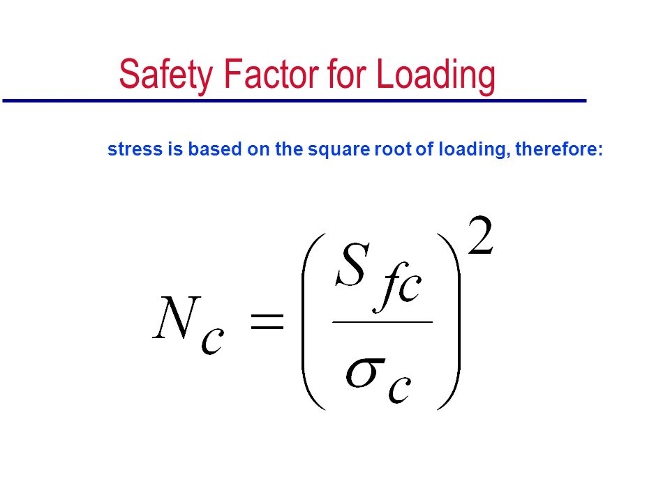 Safety Factor for Loading