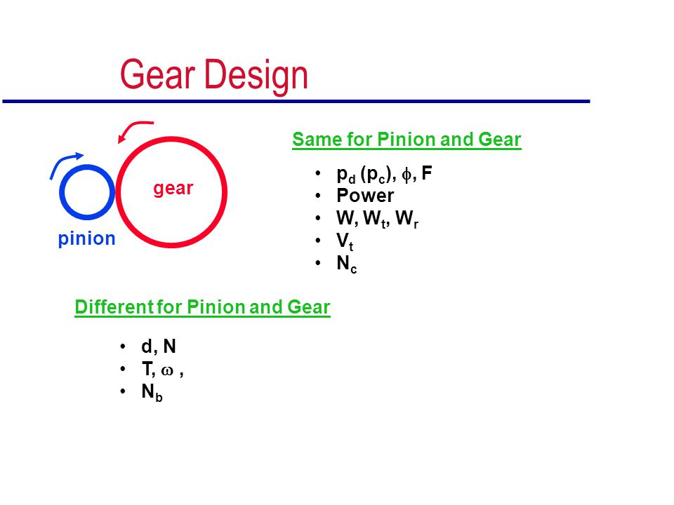 Gear Design Same for Pinion and Gear pd (pc), , F Power gear