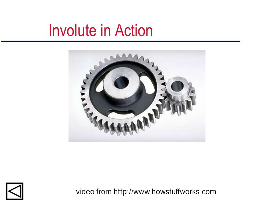 Involute in Action video from http://www.howstuffworks.com