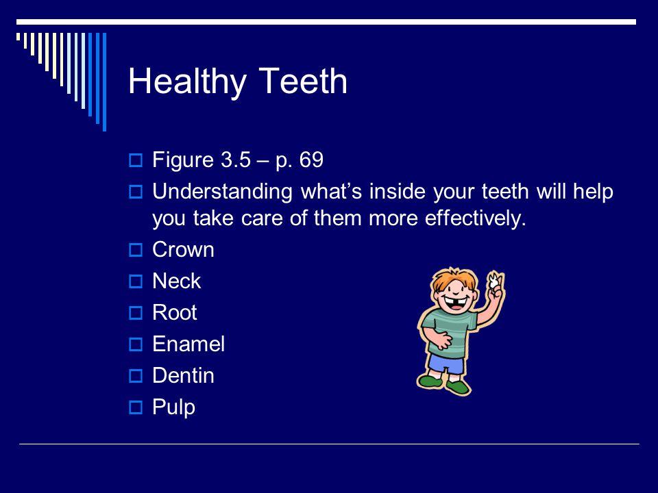 Healthy Teeth Figure 3.5 – p. 69