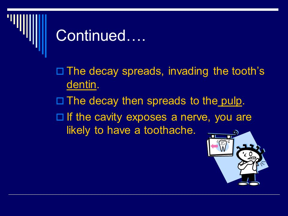 Continued…. The decay spreads, invading the tooth's dentin.