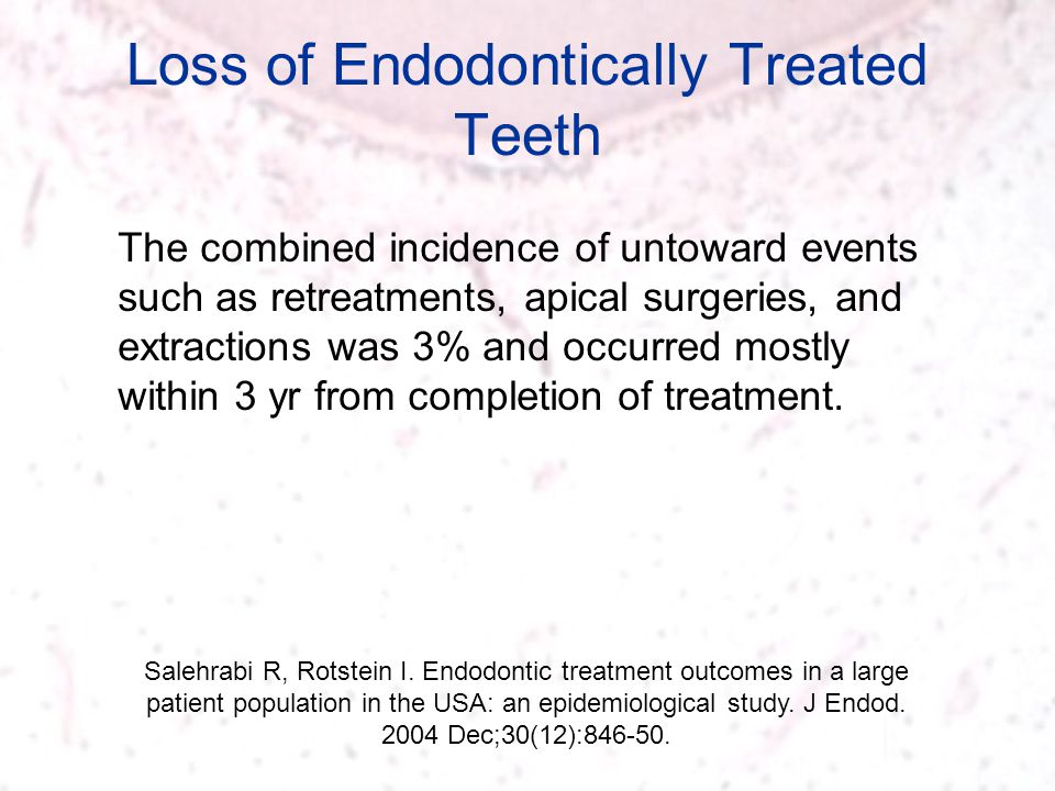 Loss of Endodontically Treated Teeth