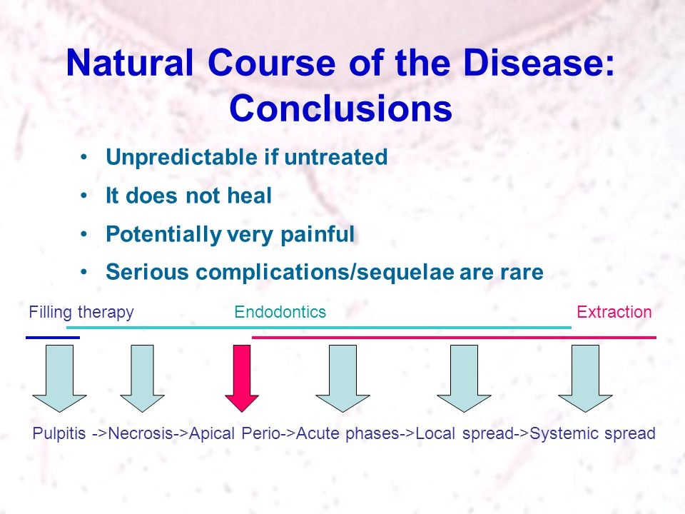 Natural Course of the Disease: Conclusions
