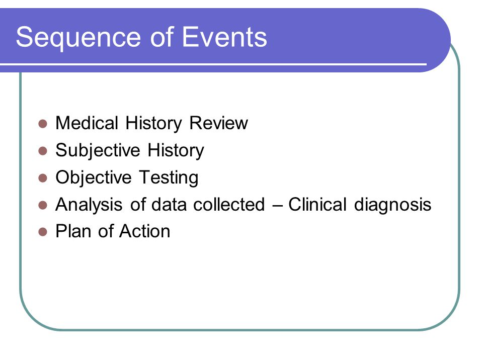 Sequence of Events Medical History Review Subjective History