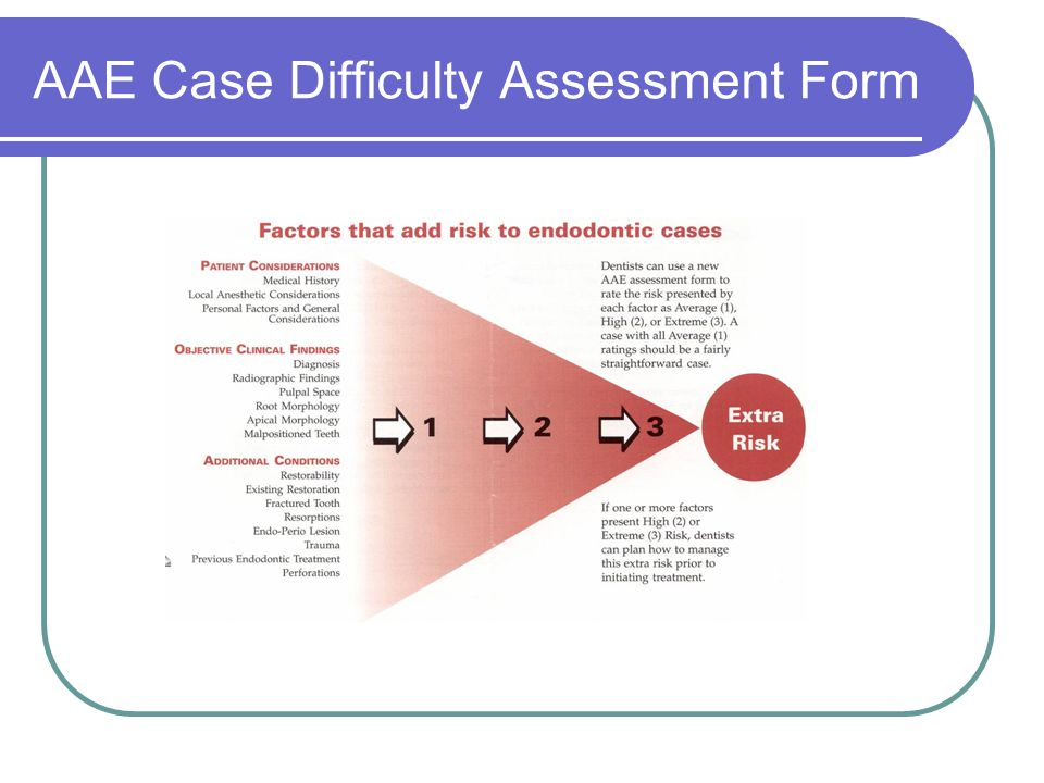 AAE Case Difficulty Assessment Form