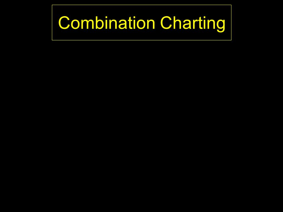 Combination Charting