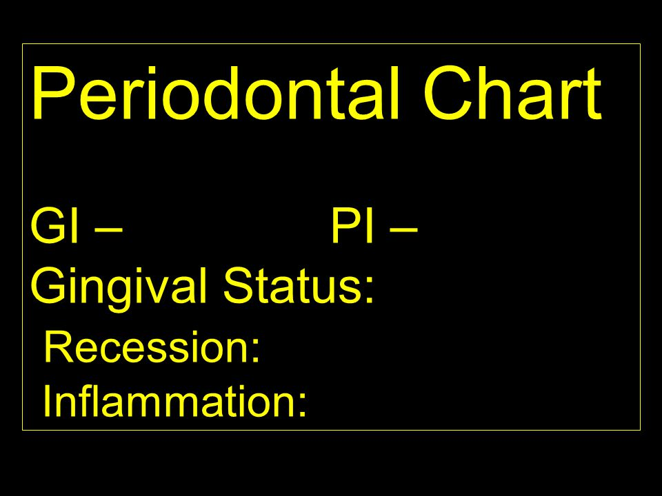 Periodontal Chart GI – PI – Gingival Status: Recession: Inflammation: