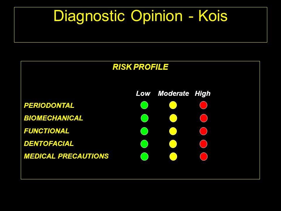 Diagnostic Opinion - Kois