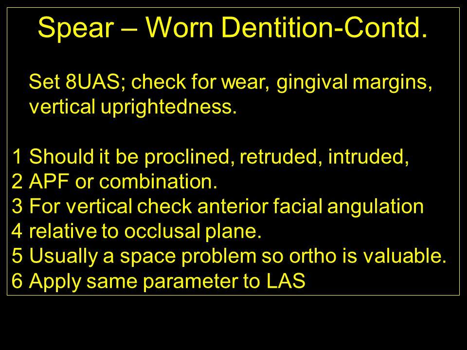 Spear – Worn Dentition-Contd.